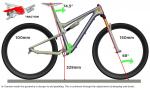 Scott Genius 2013 - Geometrie im Traction Mode