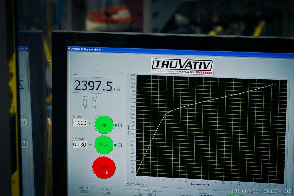 Truvativ-54