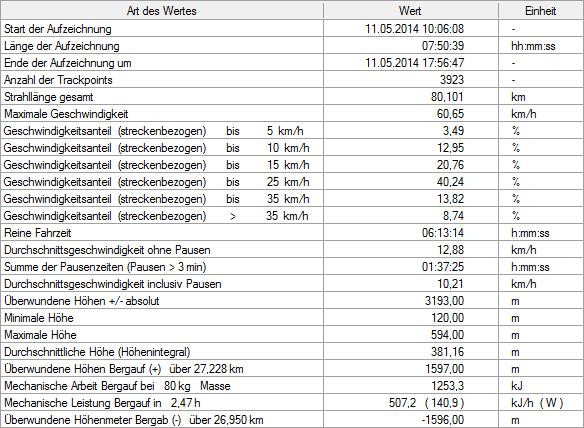 large_Statistik.png?0