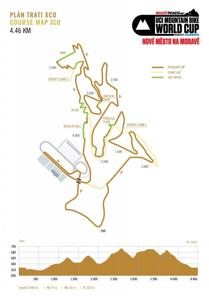 XCO course 2012