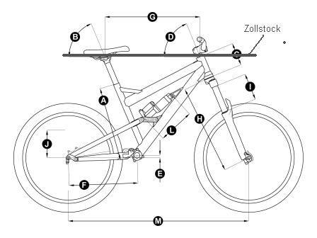reach und stack neue gr enmessung f r mountainbikerahmen seite 2 mtb. Black Bedroom Furniture Sets. Home Design Ideas