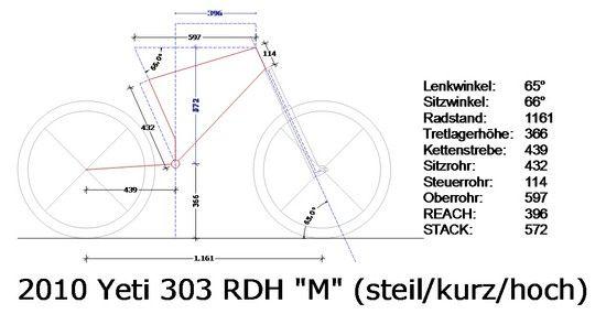 reach stack werte bei yeti 303 rdh rahmen in gr e m. Black Bedroom Furniture Sets. Home Design Ideas