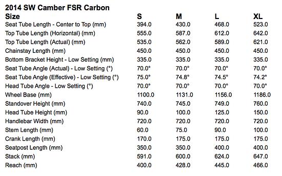 Geometrie - Specialized S-Works Camber FSR Carbon 2014