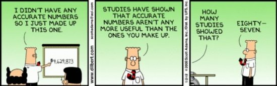studies have shown
