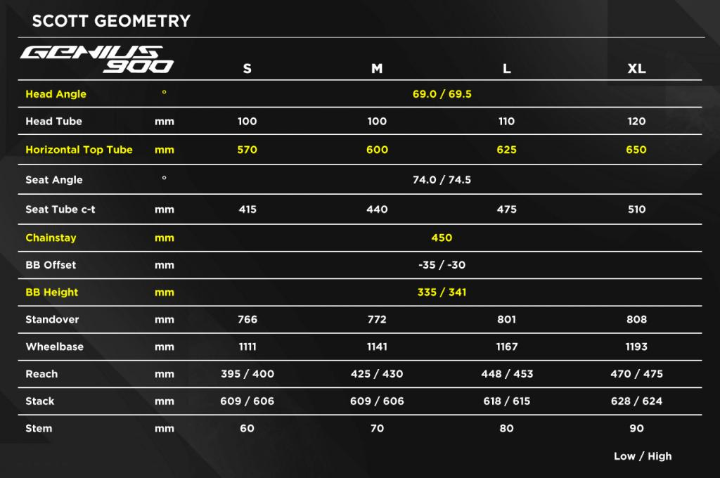 Foto: Scott Genius 900 2013 - Geometrie und Rahmengröß…