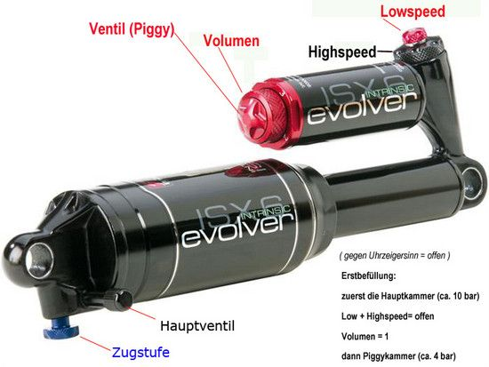 Answer Evolver ISX-6Was1
