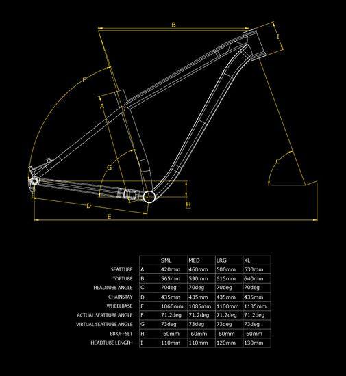 zero-geometry