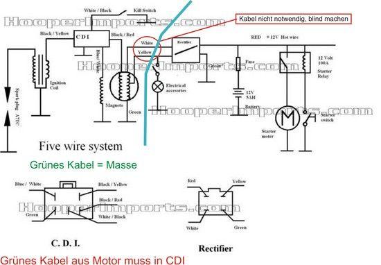 Großartig Psc Motor Schaltplan Bilder - Die Besten Elektrischen ...