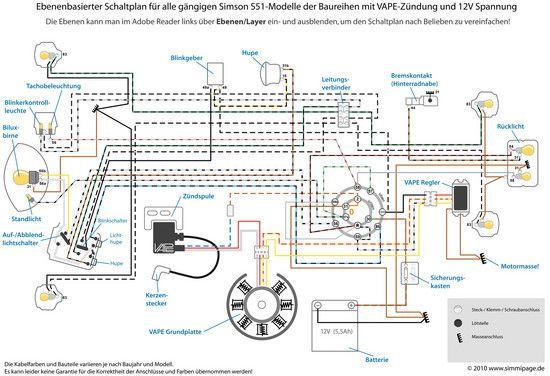 Foto: Schaltplan S51 VAPE - MTB-News.de