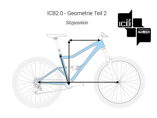 Geometrie-Opener 2