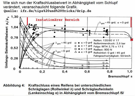Kraftschl-Pot-Schlupf2