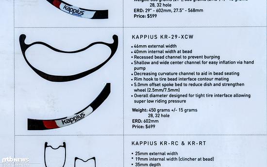 Technische Daten zur Kappius KR-29-XCW