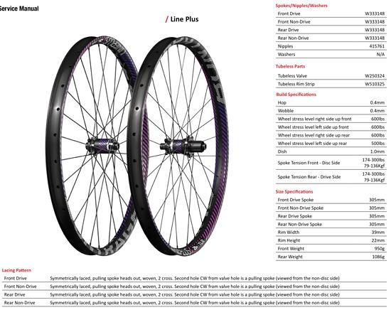 Technische Daten: Bontrager Line Plus TLR Laufradsatz