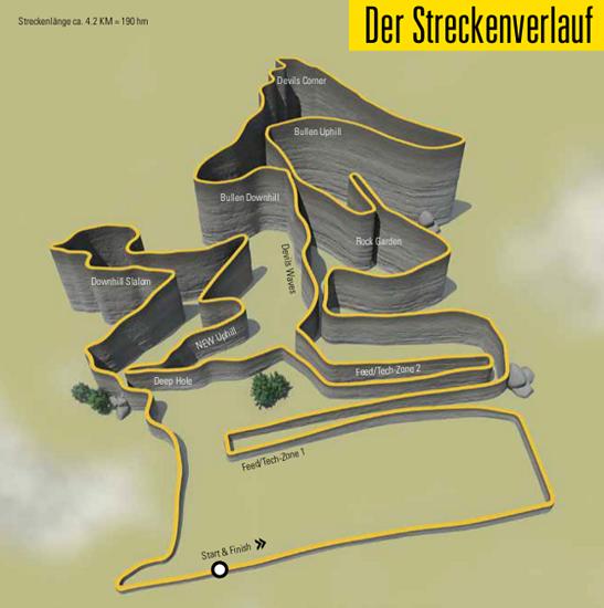 Worldcup Albstadt 2016 Strecke 3D / Track 3D