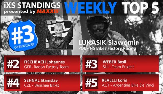 Weekly Top 5 #3