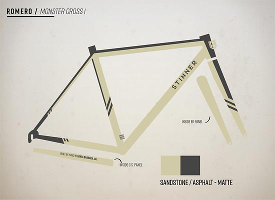 Stinner Romero Eaven Cycles