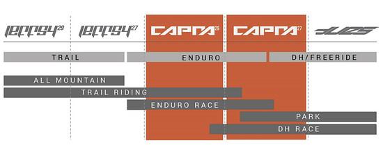 capra einsatzbereich