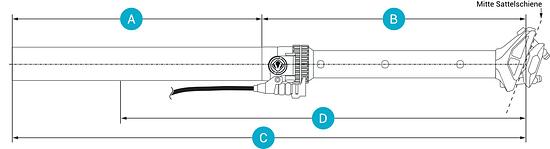 absenkbare-sattelstuetze-moveloc-technische-zeichnung