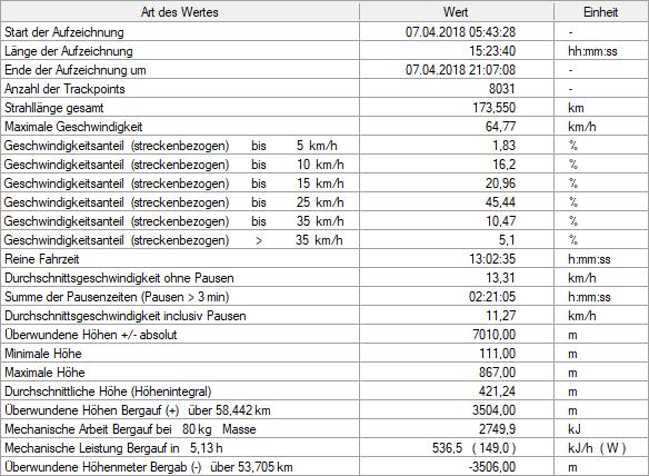 2257351-84o4arju49ar-statistik-large.png