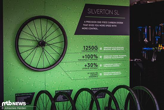 Die Eckdaten des Silverton SL