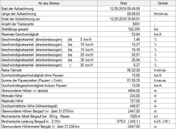 2268826-fxtr1mna93z7-statistik-large.png