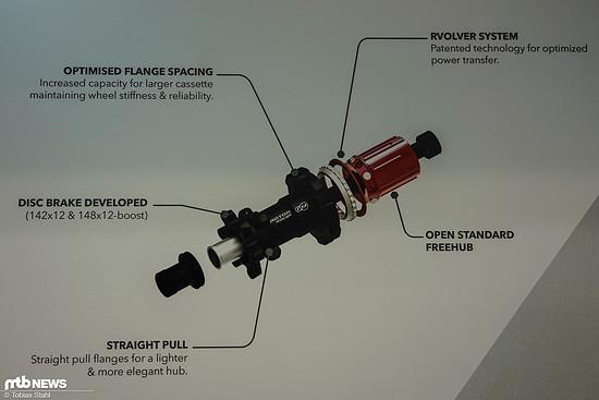 Die passende Hinterradnabe liefert Rotor sowohl für X12, als auch für Boost Hinterbauten