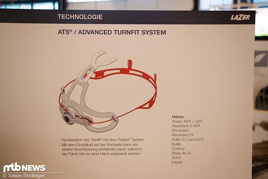 In etlichen Helmen wird das ATS System verbaut.