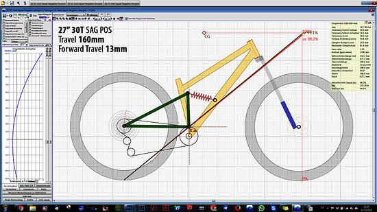 2-Wheel Path 27-30T