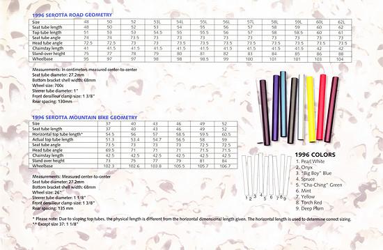 Serotta Katalog '96 Geometrie Tabelle (19von20)