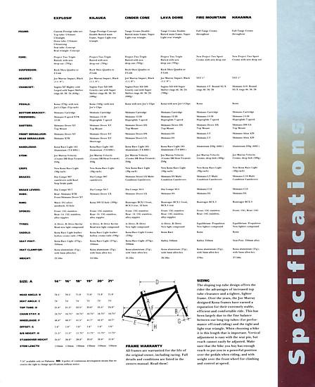 Kona (K-Bikes) Katalog '93 (15von16)