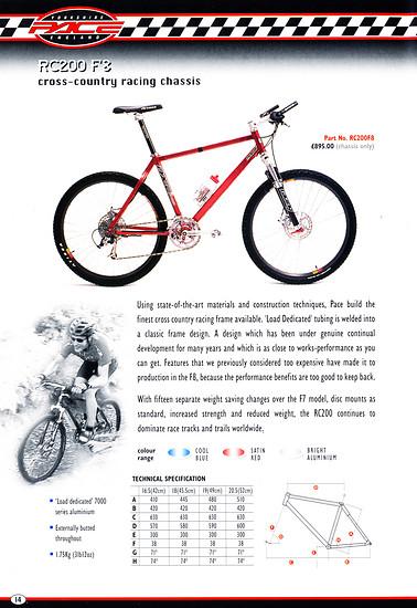 Pace (Raceware) Katalog '00 (14von20)
