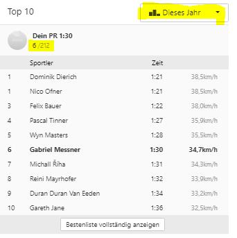 Schladming Strava Segment: top section iXS EDC