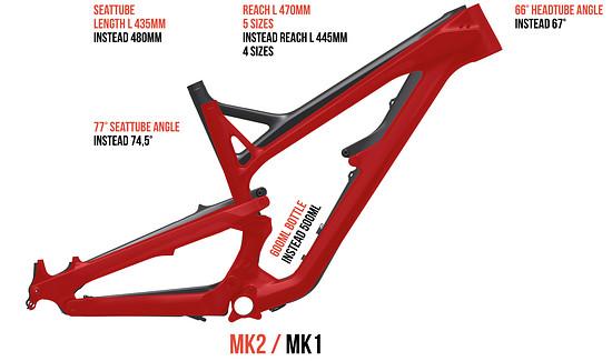 YT Jeffsy 29 MK2 Geometrie L