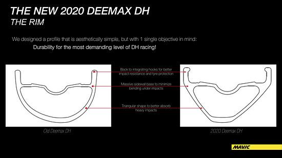 Mavic DeemaxDH 2020 Felge