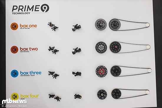 Übersicht über die vier neuen Schaltgruppen der Prime 9 Familie aus dem Hause Box Components
