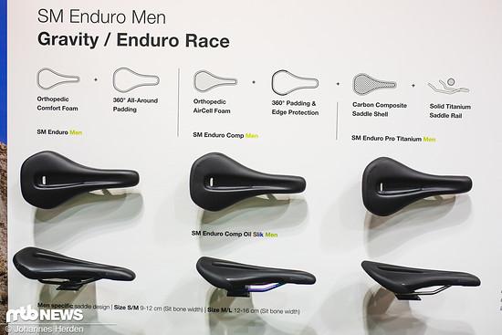 Die gesamte Ergon SM Enduro Men Serie samt Features im Überblick