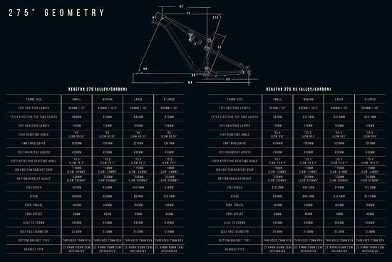 "Geometrie Nukeproof Reactor 27,5"""