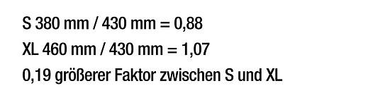 Verhältnis zwischen Kettenstrebenlänge und Reach bei unterschiedlichen Rahmengrößen