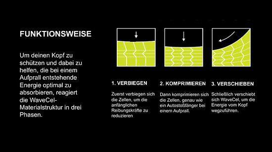 Bontrager-2020-WaveCel-Helmets For-Dexter-and-Media DE-DE-5